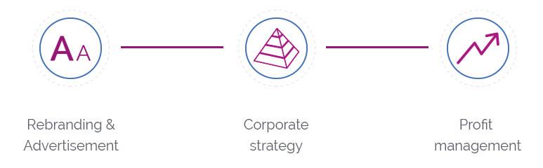 corporate-design_1(1)