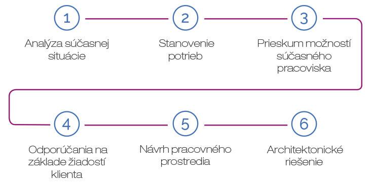 corporate-design_2(1)